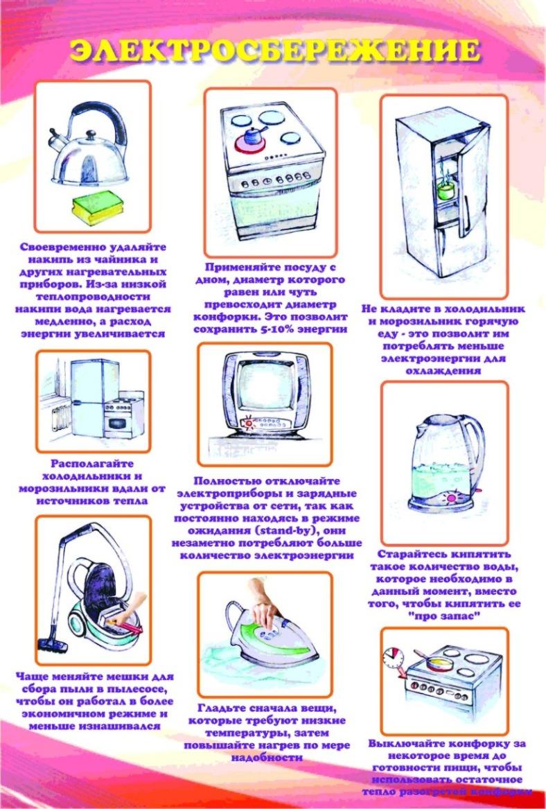 Электросбережение (памятка)